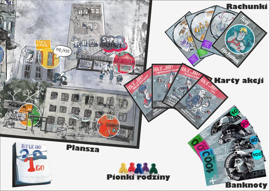 Wizualizacja wybranych elementów gry: plansza, rachunki, karty akcji, pionki i banknoty.